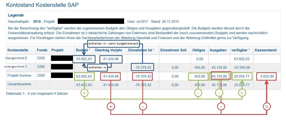 kontostand_kostenstelle_sap_e6.jpg